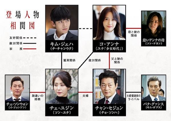 韓国ドラマ『THE K2~キミだけを守りたい~』