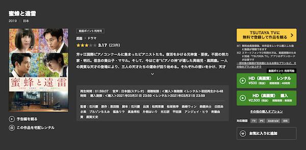 ドラマ『視覚探偵 日暮旅人』を見たい人におすすめの関連作品