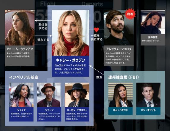 海外ドラマ『フライト・アテンダント シーズン1』
